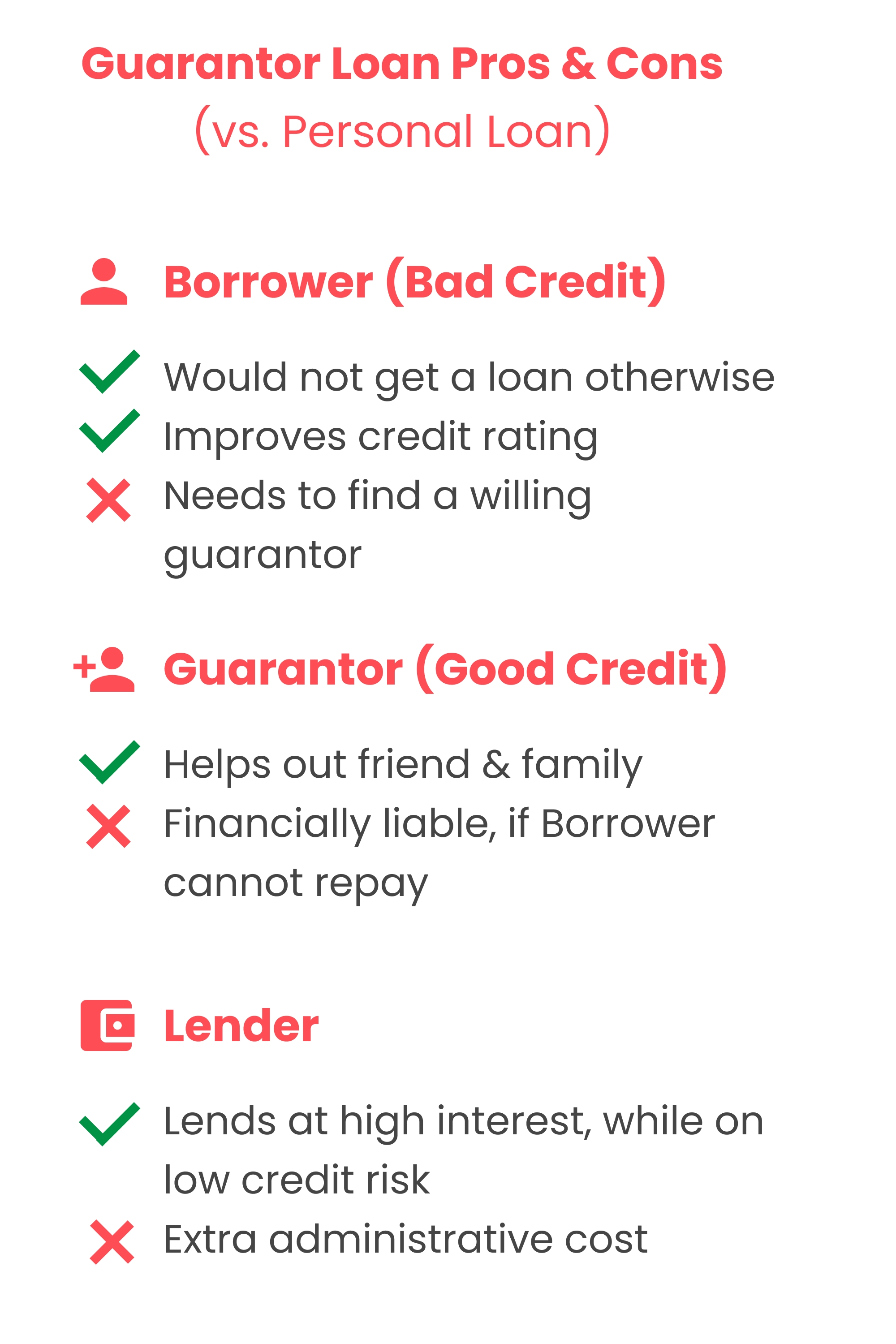 Guarantor Loan Pros and Cons vs. Personal Loan