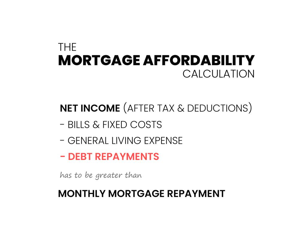 The Mortgage Affordability calculation explaining how debt affects eligibility.
